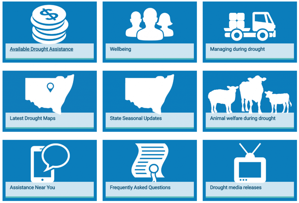 Drought Resources Hub