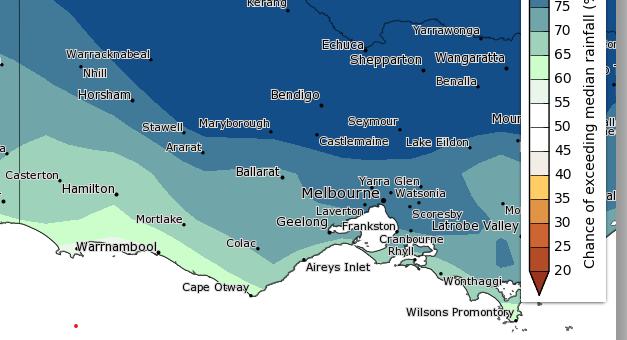 Bureau of Meteorology Spring (September-November) 2021 rainfall outlook for western Victoria